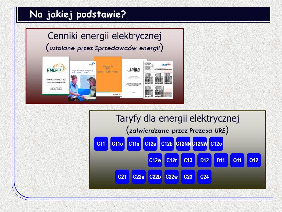 Cenniki energii elektrycznej ( ustalane przez Sprzedawców energii ) Na jakiej podstawie? Taryfy dla energii elektrycznej ( zatwierdzane przez Prezesa