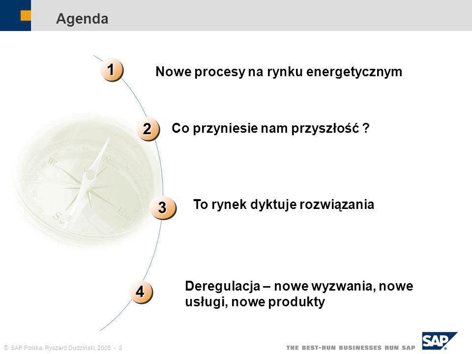 SAP Polska, Ryszard Dudziński, 2005 - 2 Agenda 1111 1111 4444 4444 2222 2222 3333 3333 Co przyniesie nam przyszłość ? To rynek dyktuje rozwiązania Now