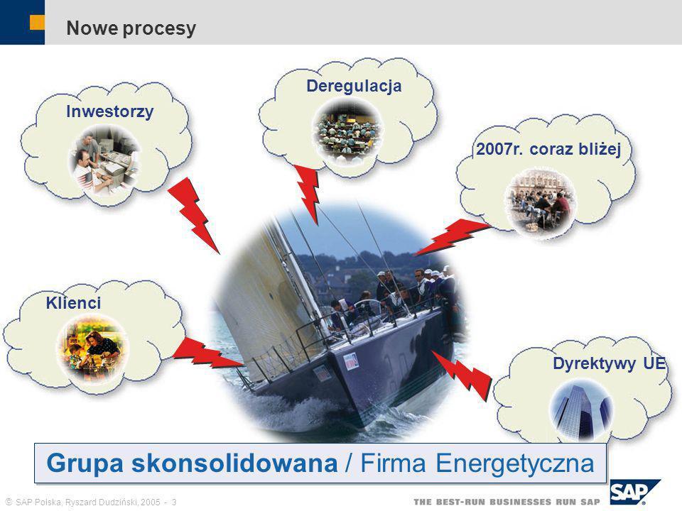 SAP Polska, Ryszard Dudziński, 2005 - 4 Przyszłość rynku energii w Polsce i Unii Europejskiej Dyrektywa Unii Europejskiej 2003/54/EC Rozporządzenie Parlamentu Europejskiego i Rady Unii Europejskiej 1228/2003 Ustawa Prawo Energetyczne, rozporządzenia wykonawcze do Ustawy, koncesje, zasady, regulaminy, procedury i instrukcje stanowiące rozwinięcie wyższych poziomów regulacji prawnych (URE, MGiP, MOŚ) Deregulacja i pełna liberalizacja rynku energii w ramach EU