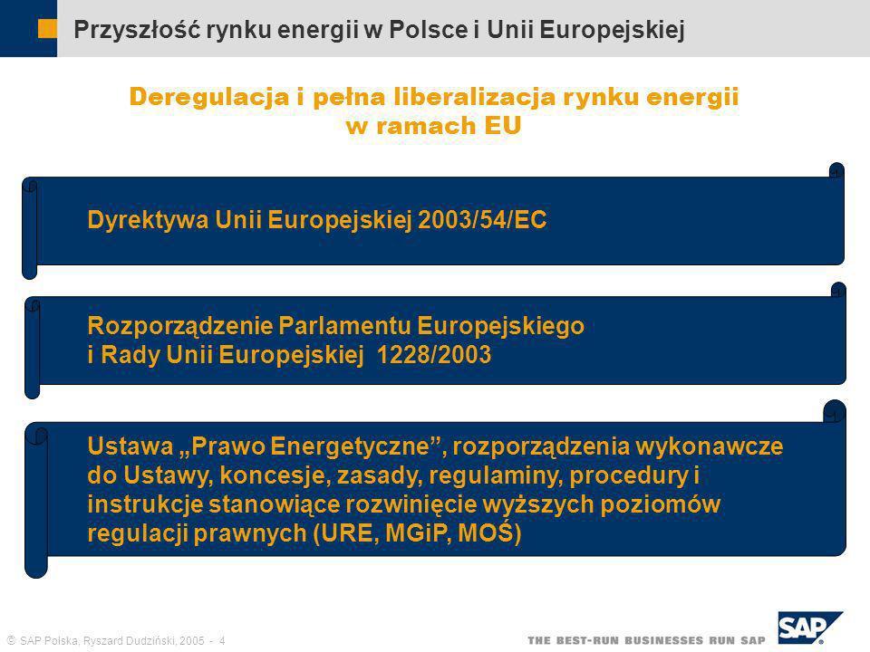 SAP Polska, Ryszard Dudziński, 2005 - 4 Przyszłość rynku energii w Polsce i Unii Europejskiej Dyrektywa Unii Europejskiej 2003/54/EC Rozporządzenie Pa