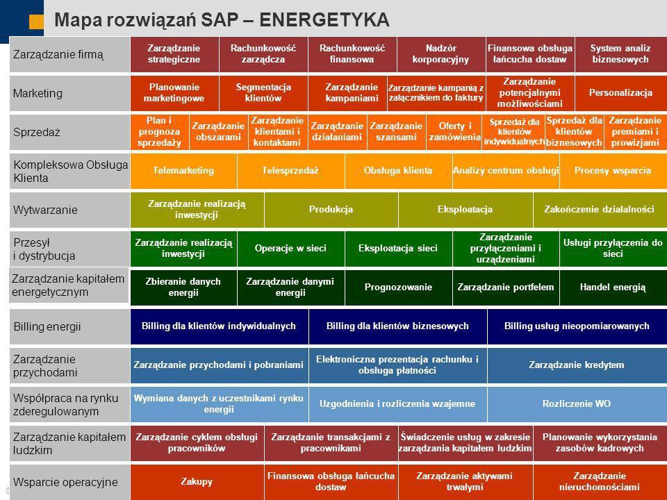 SAP Polska, Ryszard Dudziński, 2005 - 5 Mapa rozwiązań SAP – ENERGETYKA Zarządzanie kapitałem energetycznym Zarządzanie firmą Zarządzanie strategiczne