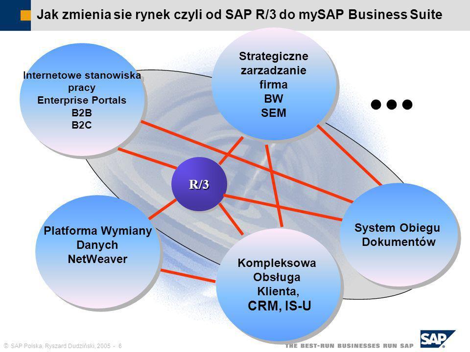 SAP Polska, Ryszard Dudziński, 2005 - 7 Nowe narzędzia na zderegulowanym rynku SPRZEDAŻ OBSŁUGA POZYSKANIE UTRZYMANIE KLIENTÓW Analizy Marketinowe Centrum serwisowe Sprzedaż p/ Telefon Usługi Interaktywne Centrum Obsługi Sterowanie poziomem obsługi Zarządz.