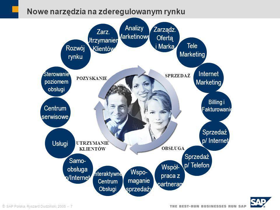 SAP Polska, Ryszard Dudziński, 2005 - 7 Nowe narzędzia na zderegulowanym rynku SPRZEDAŻ OBSŁUGA POZYSKANIE UTRZYMANIE KLIENTÓW Analizy Marketinowe Cen