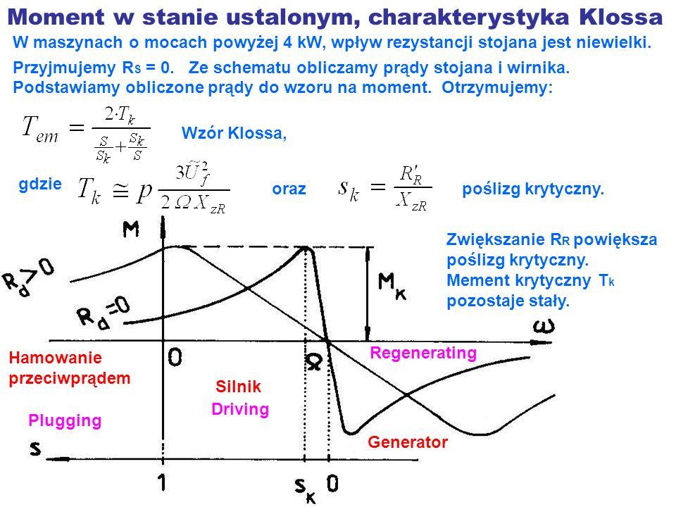 Moment w stanie ustalonym, charakterystyka Klossa W maszynach o mocach powyżej 4 kW, wpływ rezystancji stojana jest niewielki. Przyjmujemy R S = 0. Ze