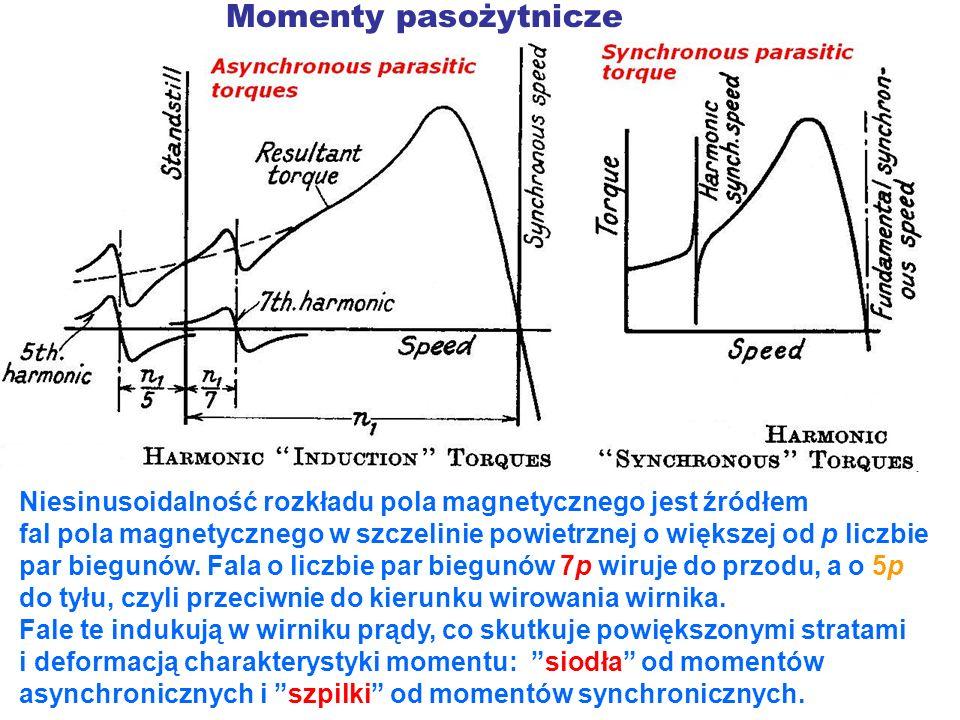 Momenty pasożytnicze Niesinusoidalność rozkładu pola magnetycznego jest źródłem fal pola magnetycznego w szczelinie powietrznej o większej od p liczbi