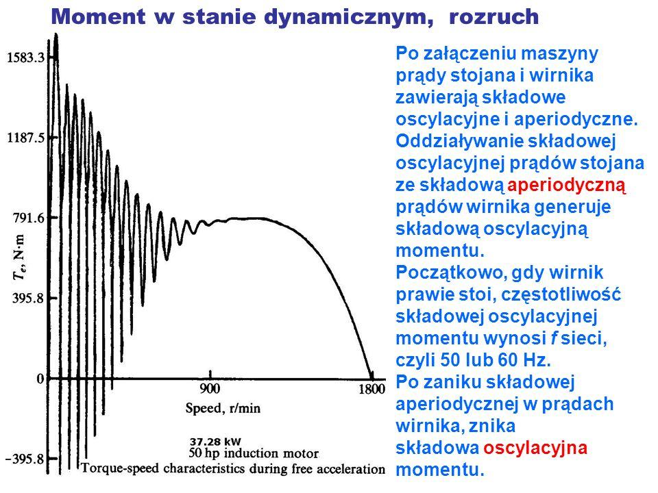 Moment w stanie dynamicznym, rozruch Po załączeniu maszyny prądy stojana i wirnika zawierają składowe oscylacyjne i aperiodyczne. Oddziaływanie składo