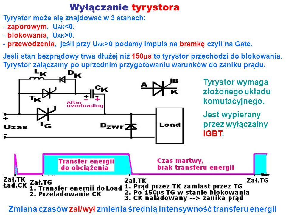 Wyłączanie tyrystora Tyrystor może się znajdować w 3 stanach: - zaporowym, U AK <0. - blokowania, U AK >0. - przewodzenia, jeśli przy U AK >0 podamy i