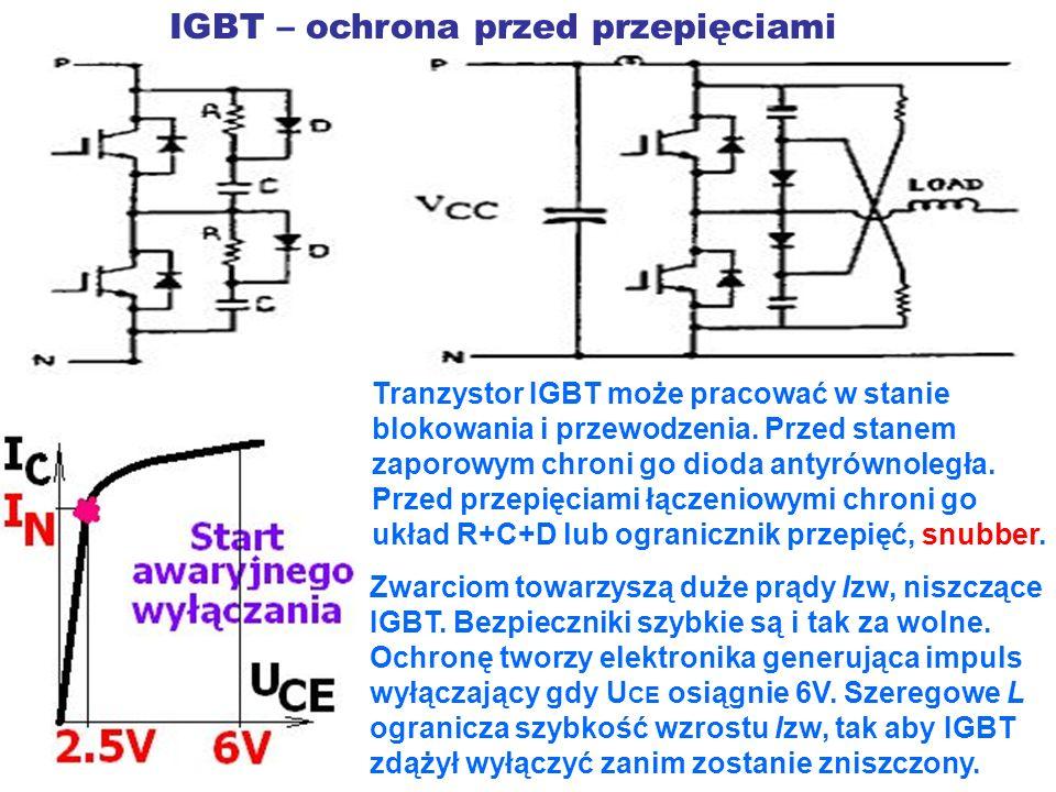 IGBT – ochrona przed przepięciami Tranzystor IGBT może pracować w stanie blokowania i przewodzenia. Przed stanem zaporowym chroni go dioda antyrównole
