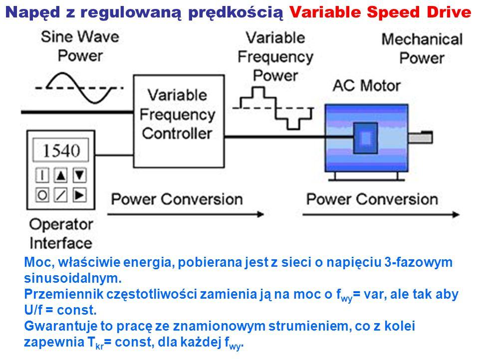 Napęd z regulowaną prędkością Variable Speed Drive Moc, właściwie energia, pobierana jest z sieci o napięciu 3-fazowym sinusoidalnym. Przemiennik częs