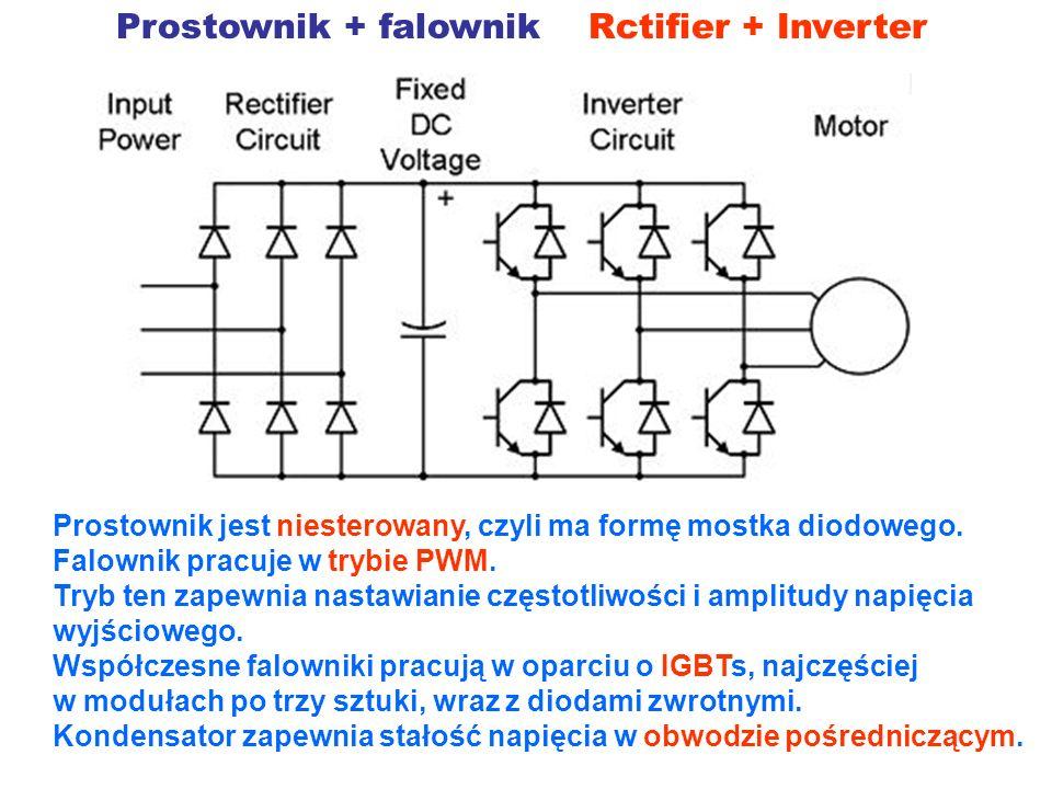 Prostownik + falownik Rctifier + Inverter Prostownik jest niesterowany, czyli ma formę mostka diodowego. Falownik pracuje w trybie PWM. Tryb ten zapew