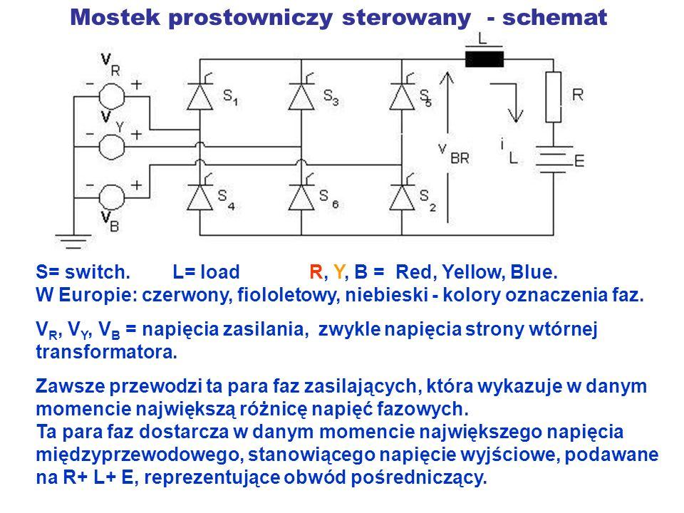 Mostek prostowniczy sterowany - schemat S= switch.L= loadR, Y, B = Red, Yellow, Blue. W Europie: czerwony, fiololetowy, niebieski - kolory oznaczenia