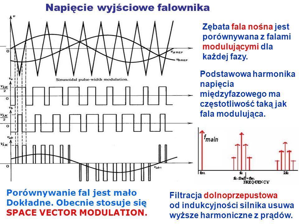 Napięcie wyjściowe falownika Zębata fala nośna jest porównywana z falami modulującymi dla każdej fazy. Podstawowa harmonika napięcia międzyfazowego ma