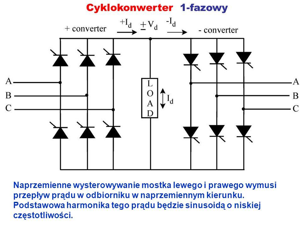Cyklokonwerter 1-fazowy Naprzemienne wysterowywanie mostka lewego i prawego wymusi przepływ prądu w odbiorniku w naprzemiennym kierunku. Podstawowa ha
