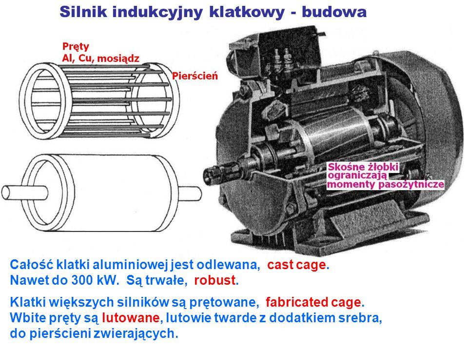 Silnik indukcyjny klatkowy - budowa Całość klatki aluminiowej jest odlewana, cast cage. Nawet do 300 kW. Są trwałe, robust. Klatki większych silników