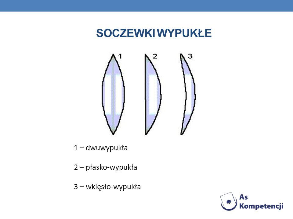 SOCZEWKI WYPUKŁE 1 – dwuwypukła 2 – płasko-wypukła 3 – wklęsło-wypukła