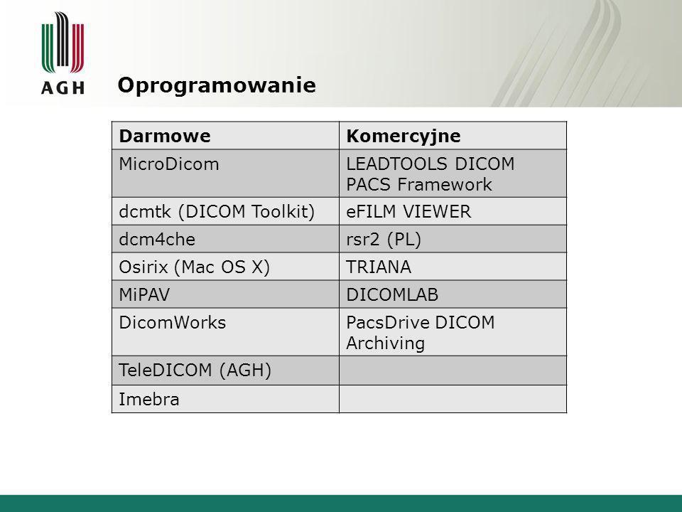 Oprogramowanie DarmoweKomercyjne MicroDicomLEADTOOLS DICOM PACS Framework dcmtk (DICOM Toolkit)eFILM VIEWER dcm4chersr2 (PL) Osirix (Mac OS X)TRIANA MiPAVDICOMLAB DicomWorksPacsDrive DICOM Archiving TeleDICOM (AGH) Imebra