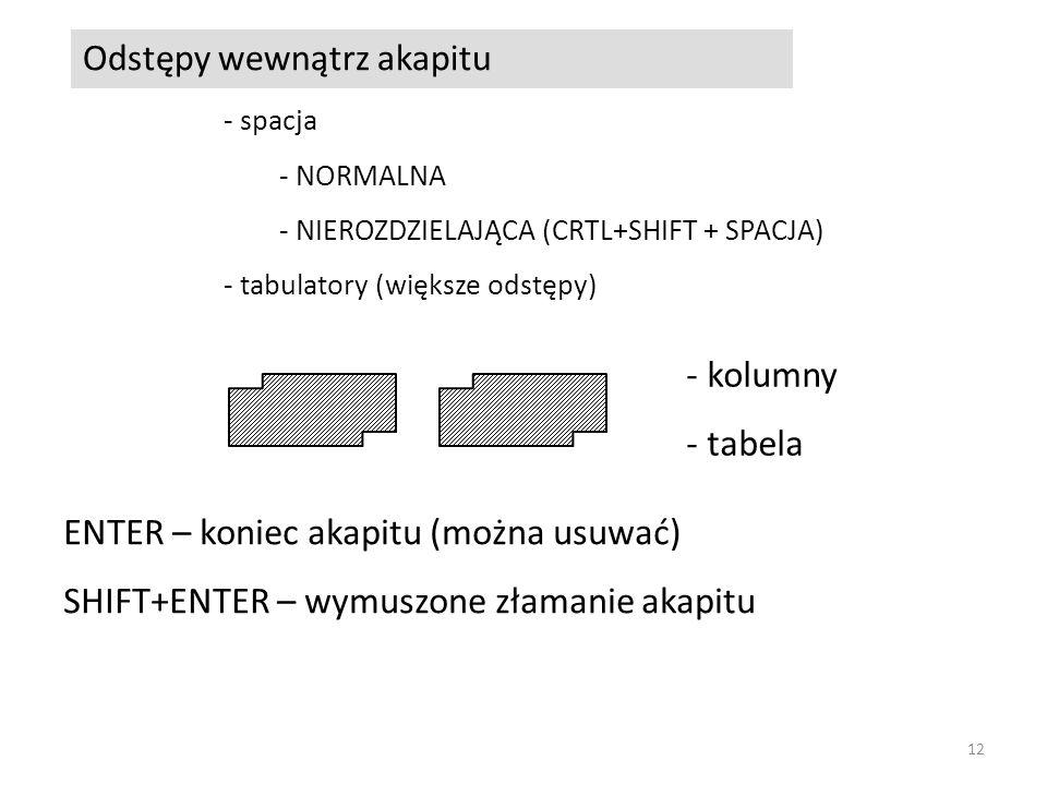 Odstępy wewnątrz akapitu - spacja - NORMALNA - NIEROZDZIELAJĄCA (CRTL+SHIFT + SPACJA) - tabulatory (większe odstępy) - kolumny - tabela ENTER – koniec akapitu (można usuwać) SHIFT+ENTER – wymuszone złamanie akapitu 12