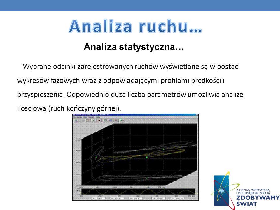 Analiza statystyczna… Wybrane odcinki zarejestrowanych ruchów wyświetlane są w postaci wykresów fazowych wraz z odpowiadającymi profilami prędkości i