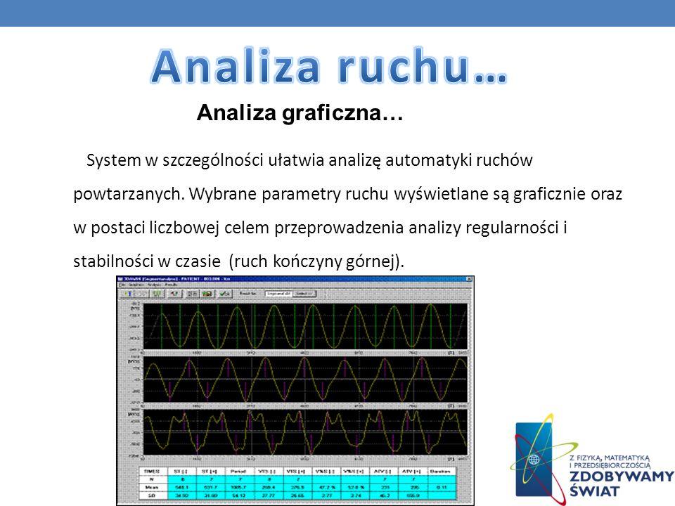 System w szczególności ułatwia analizę automatyki ruchów powtarzanych. Wybrane parametry ruchu wyświetlane są graficznie oraz w postaci liczbowej cele