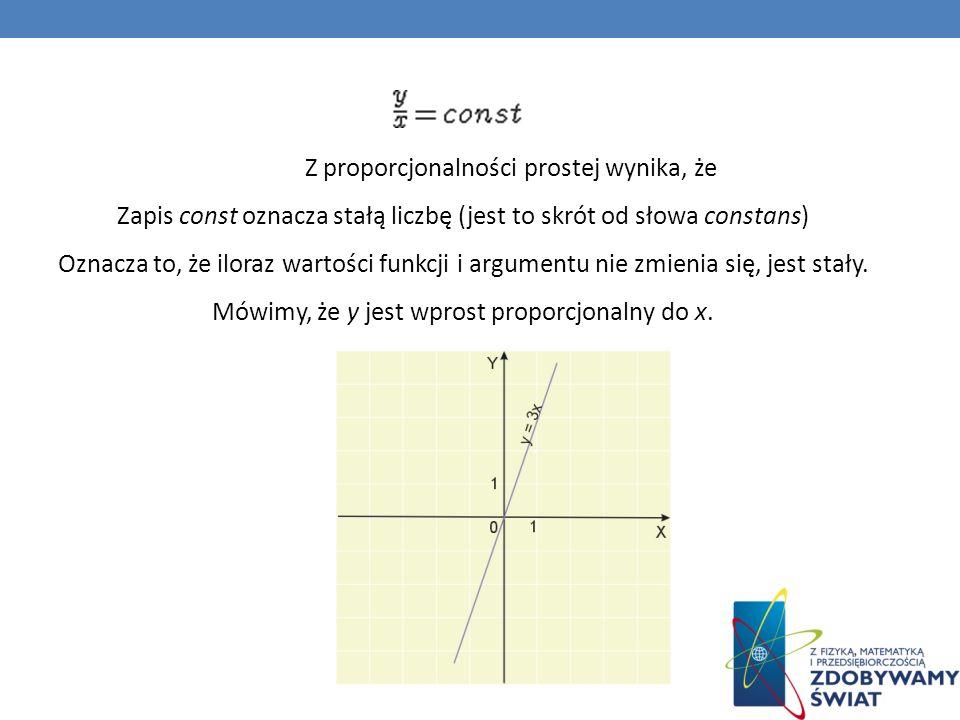 Z proporcjonalności prostej wynika, że Zapis const oznacza stałą liczbę (jest to skrót od słowa constans) Oznacza to, że iloraz wartości funkcji i arg