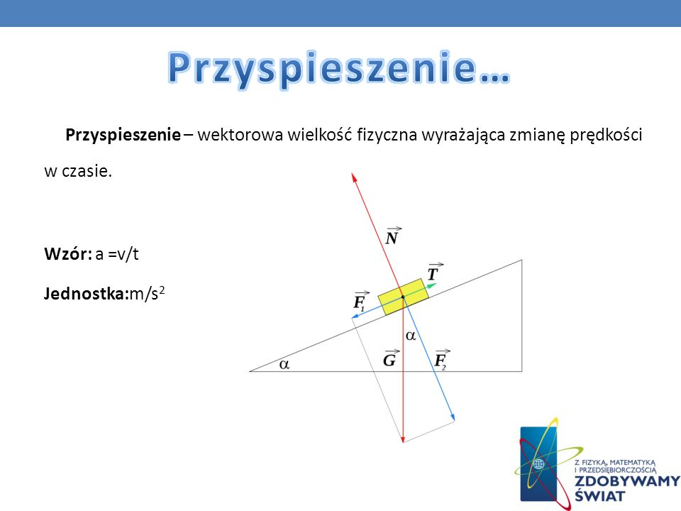 Przyspieszenie – wektorowa wielkość fizyczna wyrażająca zmianę prędkości w czasie. Wzór: a =v/t Jednostka:m/s 2