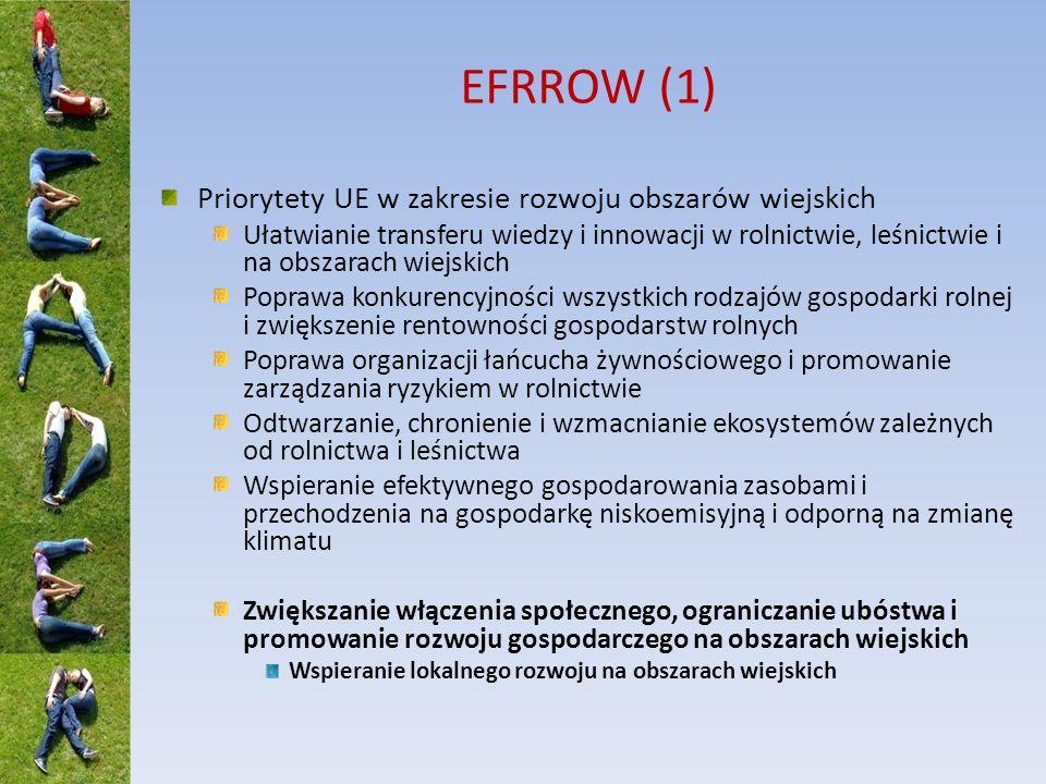 EFRROW (1) Priorytety UE w zakresie rozwoju obszarów wiejskich Ułatwianie transferu wiedzy i innowacji w rolnictwie, leśnictwie i na obszarach wiejski