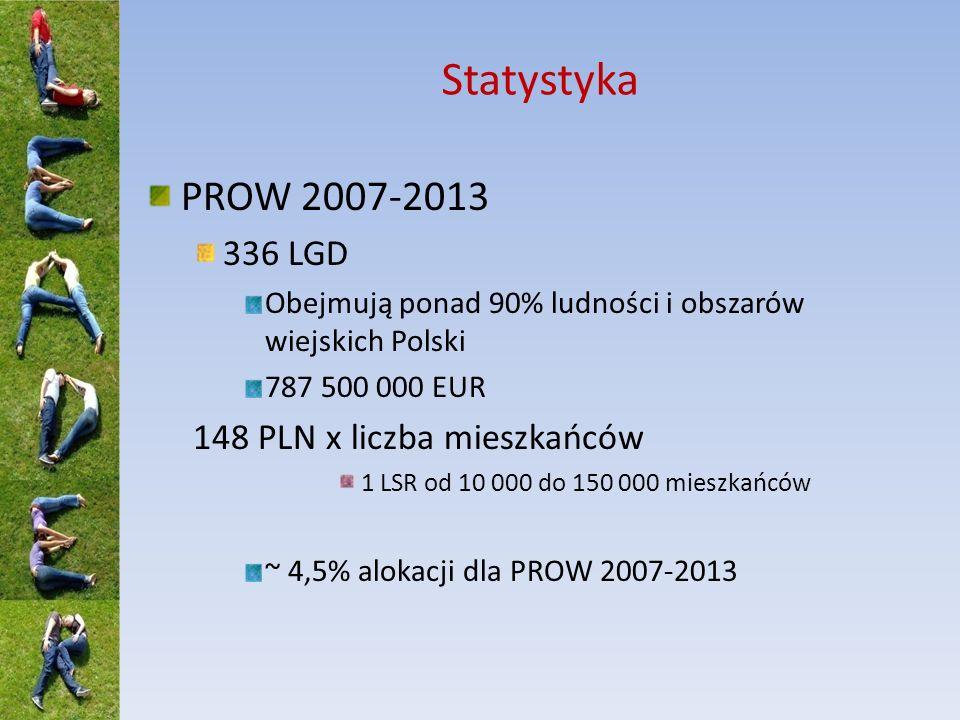 Statystyka PROW 2007-2013 336 LGD Obejmują ponad 90% ludności i obszarów wiejskich Polski 787 500 000 EUR 148 PLN x liczba mieszkańców 1 LSR od 10 000