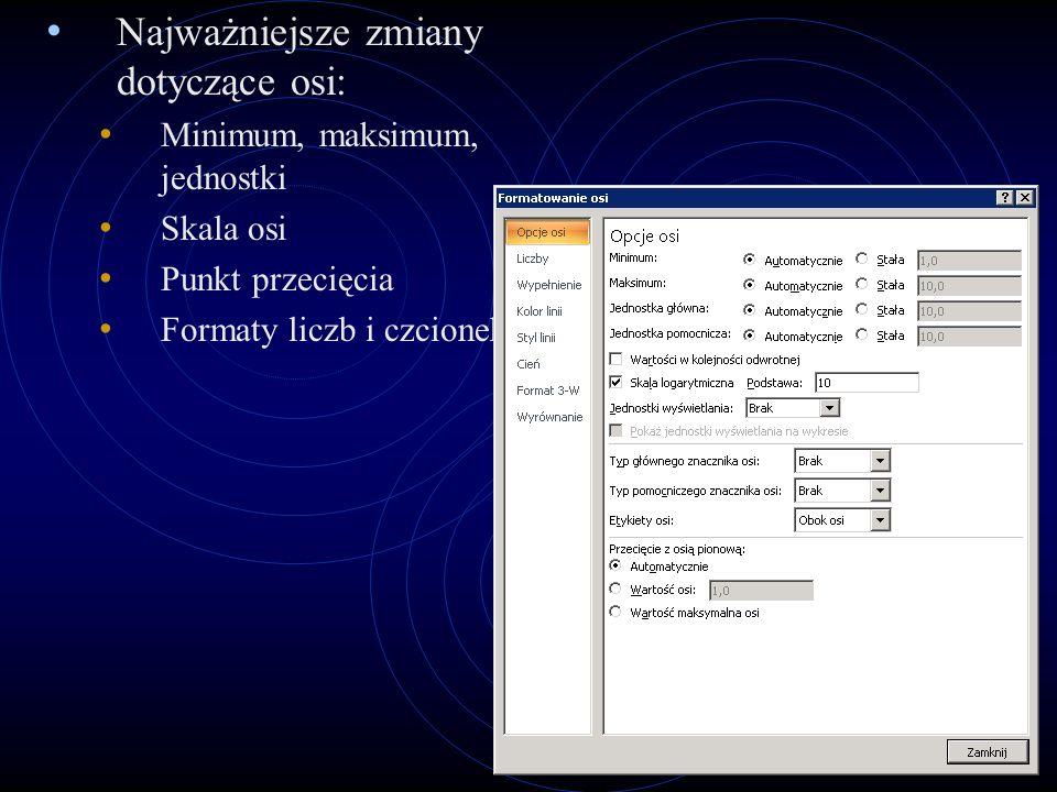Najważniejsze zmiany dotyczące osi: Minimum, maksimum, jednostki Skala osi Punkt przecięcia Formaty liczb i czcionek