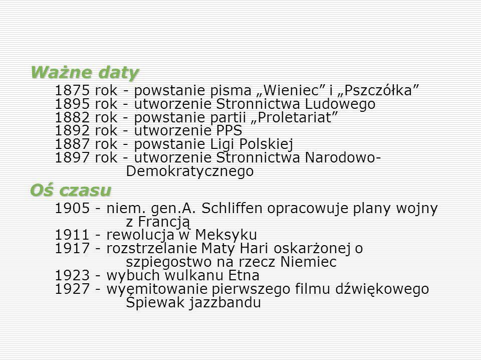 Ważne daty 1875 rok - powstanie pisma Wieniec i Pszczółka 1895 rok - utworzenie Stronnictwa Ludowego 1882 rok - powstanie partii Proletariat 1892 rok - utworzenie PPS 1887 rok - powstanie Ligi Polskiej 1897 rok - utworzenie Stronnictwa Narodowo- Demokratycznego Oś czasu 1905 - niem.
