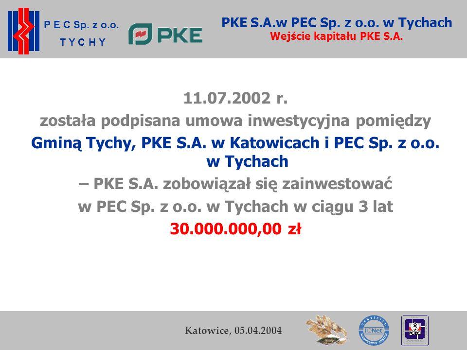 P E C Sp. z o.o. T Y C H Y K. Zamasz Kraków, 5-6 listopada 2003 10 Przedsiębiorstwo Energetyki Cieplnej Sp. z o.o. w Tychach Katowice, 05.04.2004 PKE
