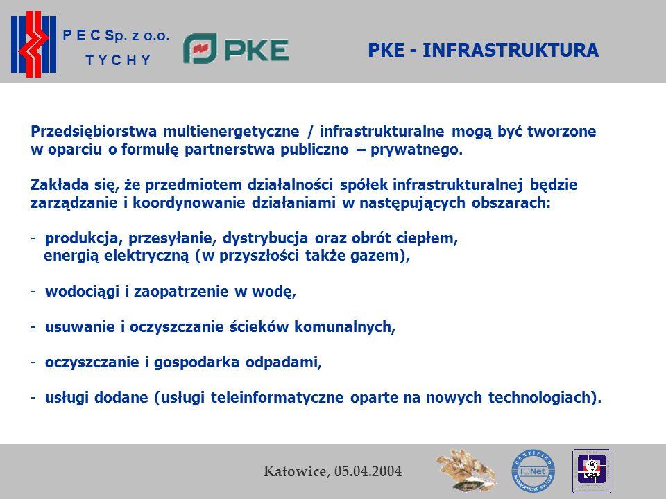 P E C Sp. z o.o. T Y C H Y K. Zamasz Kraków, 5-6 listopada 2003 15 Przedsiębiorstwo Energetyki Cieplnej Sp. z o.o. w Tychach Katowice, 05.04.2004 PKE