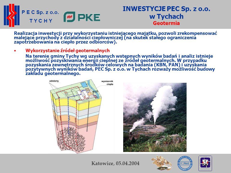P E C Sp. z o.o. T Y C H Y K. Zamasz Kraków, 5-6 listopada 2003 20 Przedsiębiorstwo Energetyki Cieplnej Sp. z o.o. w Tychach INWESTYCJE PEC Sp. z o.o.