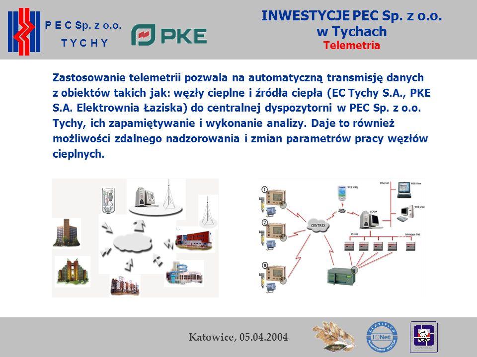 P E C Sp. z o.o. T Y C H Y K. Zamasz Kraków, 5-6 listopada 2003 22 Przedsiębiorstwo Energetyki Cieplnej Sp. z o.o. w Tychach INWESTYCJE PEC Sp. z o.o.