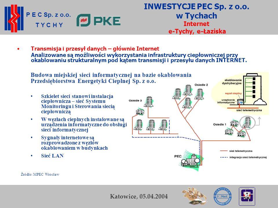 P E C Sp. z o.o. T Y C H Y K. Zamasz Kraków, 5-6 listopada 2003 23 Przedsiębiorstwo Energetyki Cieplnej Sp. z o.o. w Tychach INWESTYCJE PEC Sp. z o.o.