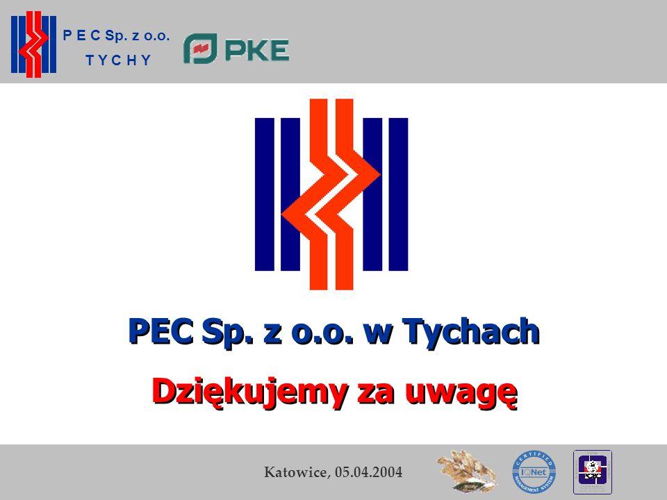 P E C Sp. z o.o. T Y C H Y K. Zamasz Kraków, 5-6 listopada 2003 25 PEC Sp. z o.o. w Tychach Dziękujemy za uwagę Katowice, 05.04.2004