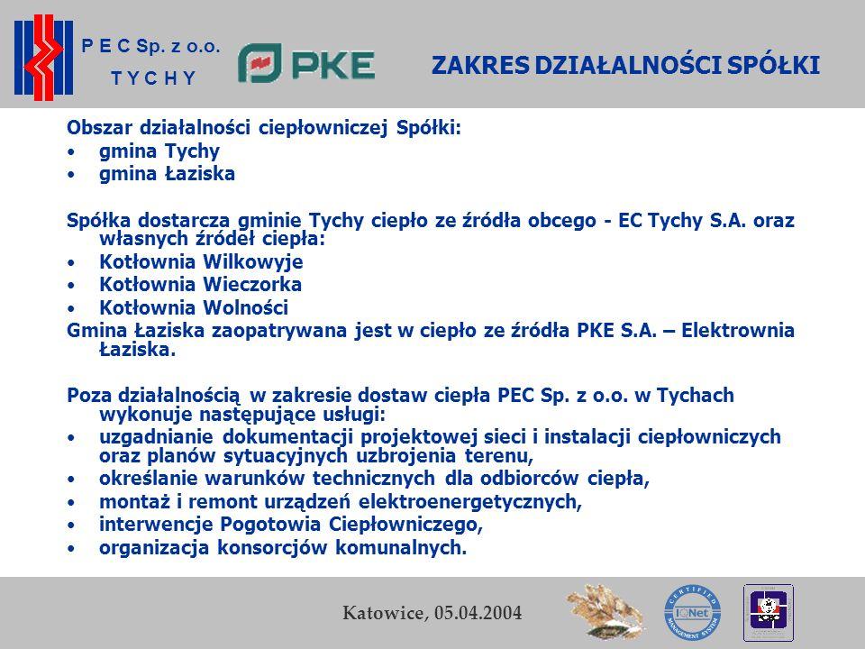 P E C Sp. z o.o. T Y C H Y K. Zamasz Kraków, 5-6 listopada 2003 6 Obszar działalności ciepłowniczej Spółki: gmina Tychy gmina Łaziska Spółka dostarcza
