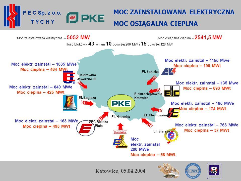 P E C Sp. z o.o. T Y C H Y K. Zamasz Kraków, 5-6 listopada 2003 7 Przedsiębiorstwo Energetyki Cieplnej Sp. z o.o. w Tychach Katowice, 05.04.2004 El. Ł