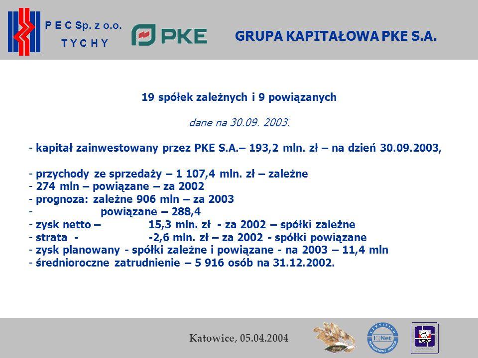 P E C Sp. z o.o. T Y C H Y K. Zamasz Kraków, 5-6 listopada 2003 9 Przedsiębiorstwo Energetyki Cieplnej Sp. z o.o. w Tychach Katowice, 05.04.2004 GRUPA