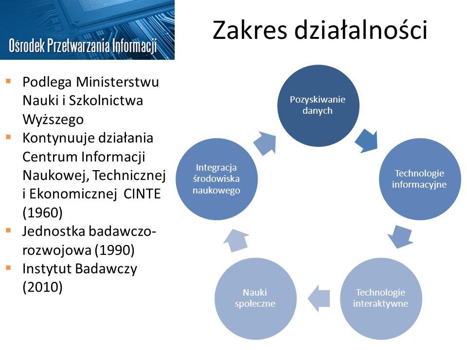 Zakres działalności Pozyskiwanie danych Technologie informacyjne Technologie interaktywne Nauki społeczne Integracja środowiska naukowego Podlega Mini