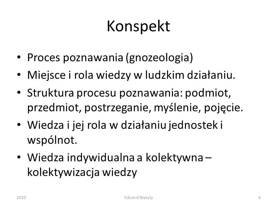 Konspekt Proces poznawania (gnozeologia) Miejsce i rola wiedzy w ludzkim działaniu. Struktura procesu poznawania: podmiot, przedmiot, postrzeganie, my