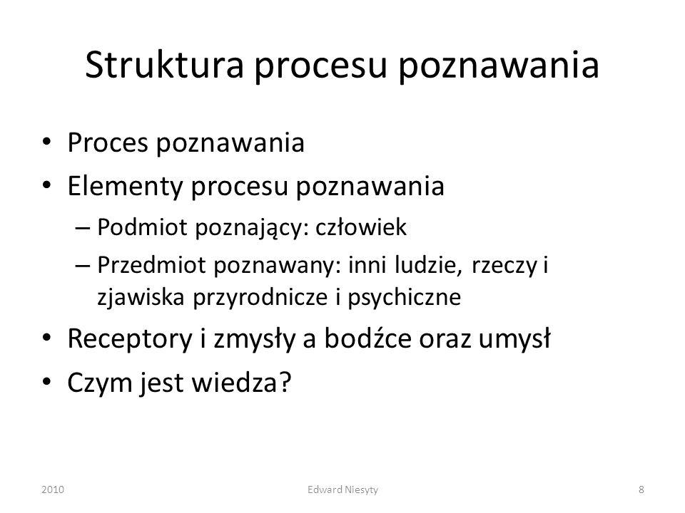 Struktura procesu poznawania Proces poznawania Elementy procesu poznawania – Podmiot poznający: człowiek – Przedmiot poznawany: inni ludzie, rzeczy i