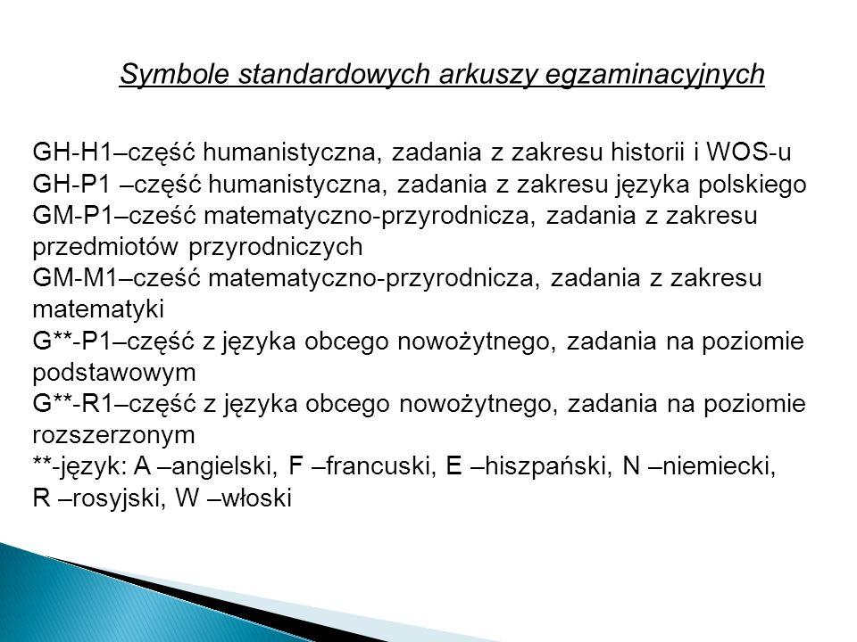 Symbole standardowych arkuszy egzaminacyjnych GH-H1–część humanistyczna, zadania z zakresu historii i WOS-u GH-P1 –część humanistyczna, zadania z zakr