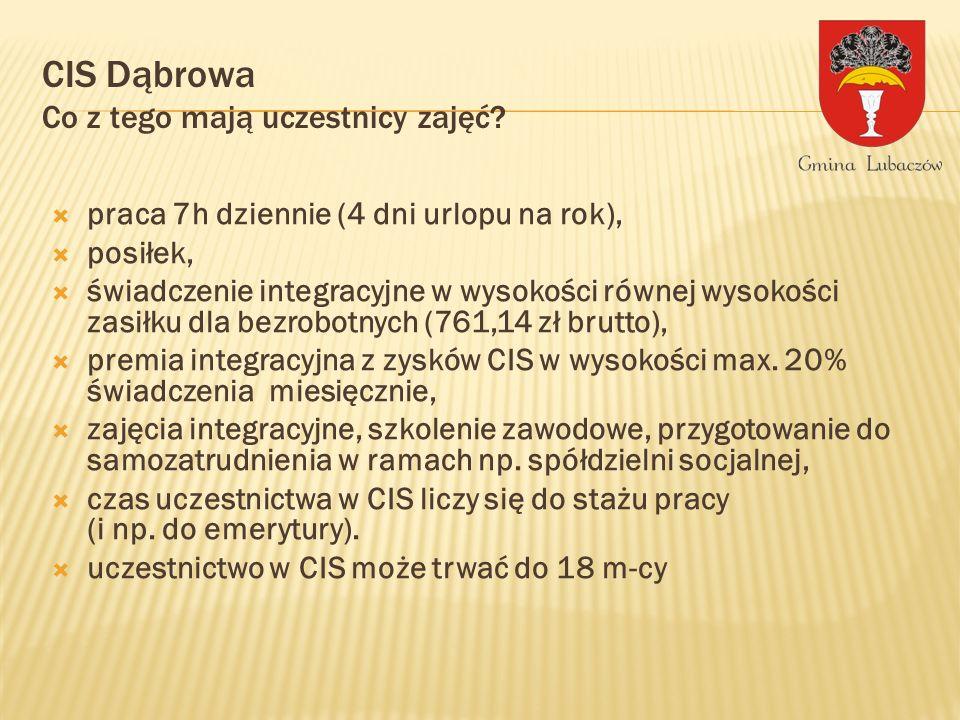 CIS Dąbrowa Co z tego mają uczestnicy zajęć? praca 7h dziennie (4 dni urlopu na rok), posiłek, świadczenie integracyjne w wysokości równej wysokości z
