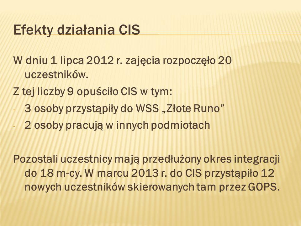 Efekty działania CIS W dniu 1 lipca 2012 r. zajęcia rozpoczęło 20 uczestników. Z tej liczby 9 opuściło CIS w tym: - 3 osoby przystąpiły do WSS Złote R