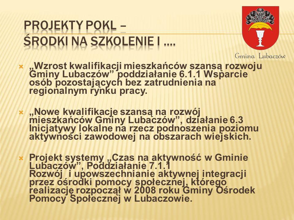 Wzrost kwalifikacji mieszkańców szansą rozwoju Gminy Lubaczów poddziałanie 6.1.1 Wsparcie osób pozostających bez zatrudnienia na regionalnym rynku pra