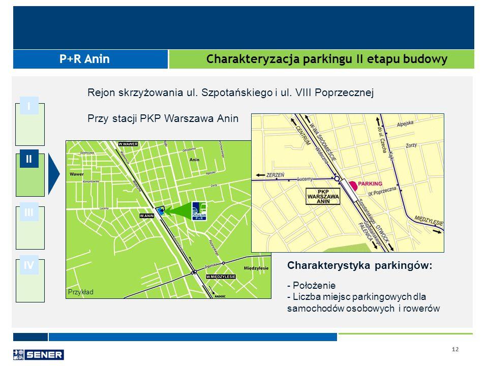 12 I II III IV P+R Anin Charakteryzacja parkingu II etapu budowy Rejon skrzyżowania ul. Szpotańskiego i ul. VIII Poprzecznej Przy stacji PKP Warszawa