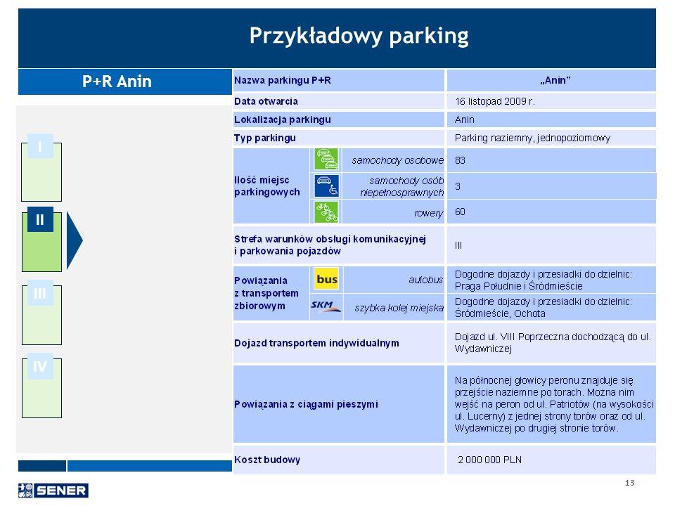 13 I II III IV P+R Anin Przykładowy parking
