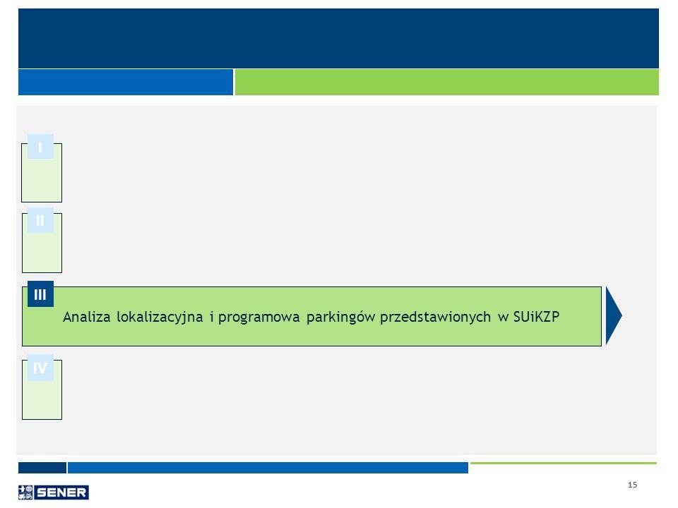15 I II IV Analiza lokalizacyjna i programowa parkingów przedstawionych w SUiKZP III
