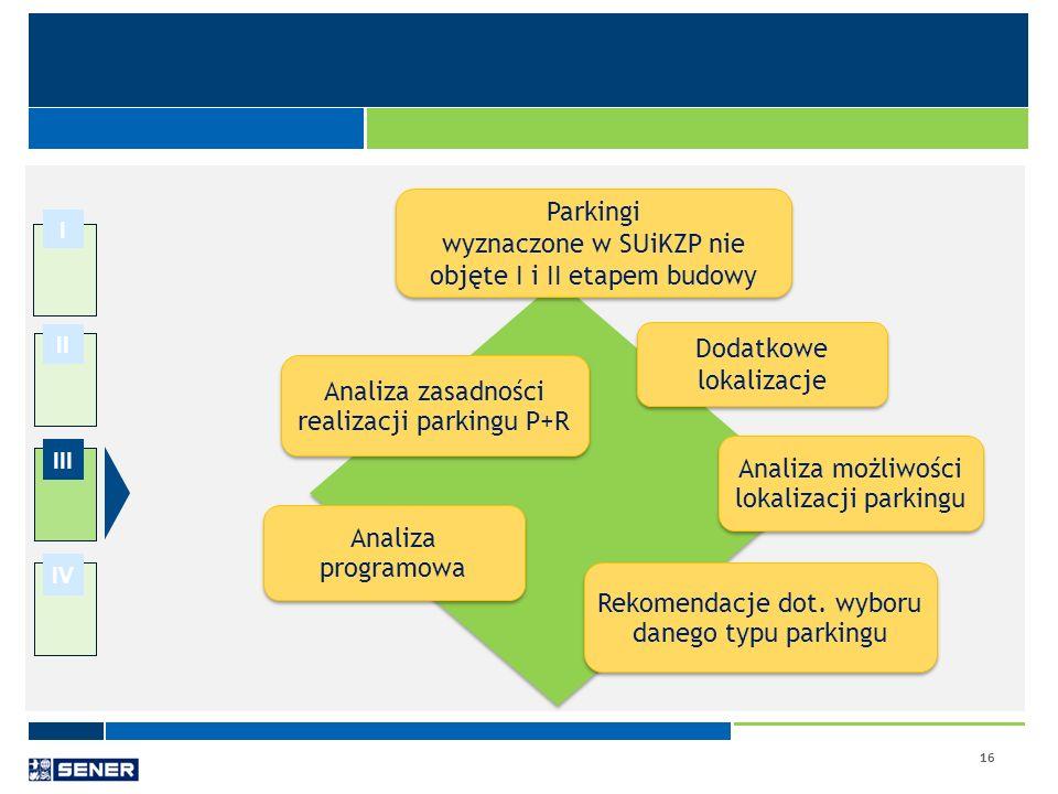 16 I II III IV Analiza zasadności realizacji parkingu P+R Analiza możliwości lokalizacji parkingu Analiza programowa Rekomendacje dot. wyboru danego t