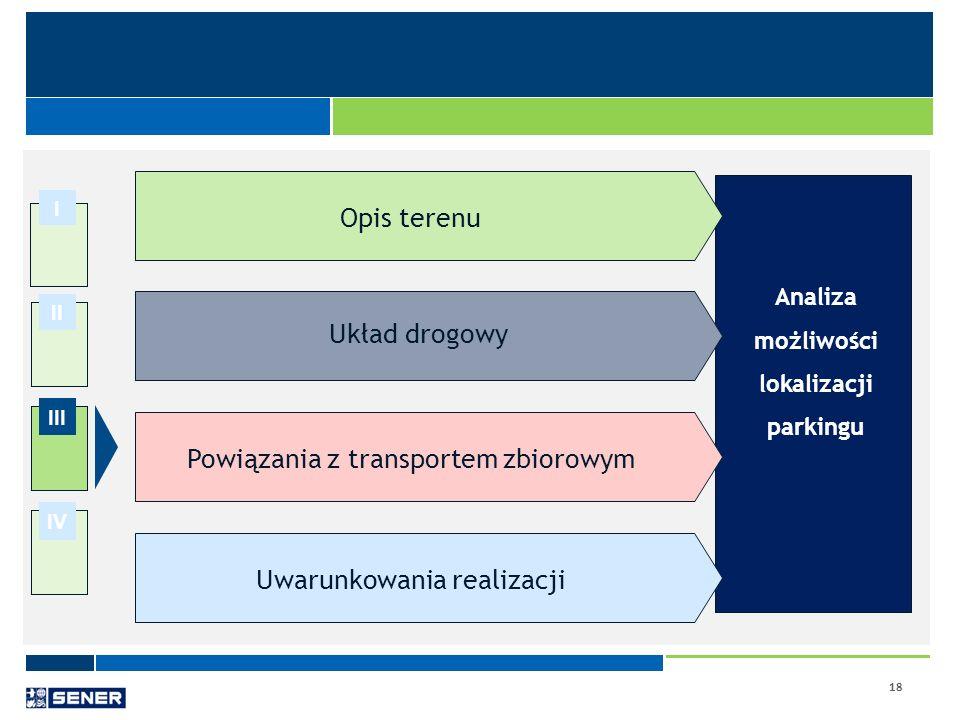 18 I II III IV Analiza możliwości lokalizacji parkingu Opis terenu Powiązania z transportem zbiorowym Układ drogowy Uwarunkowania realizacji